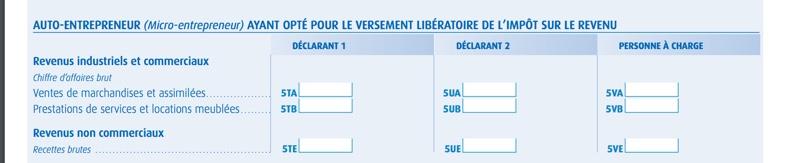 Declaration Fiscale Des Chambres D Hotes Le Memento 2017 Blog Elloha