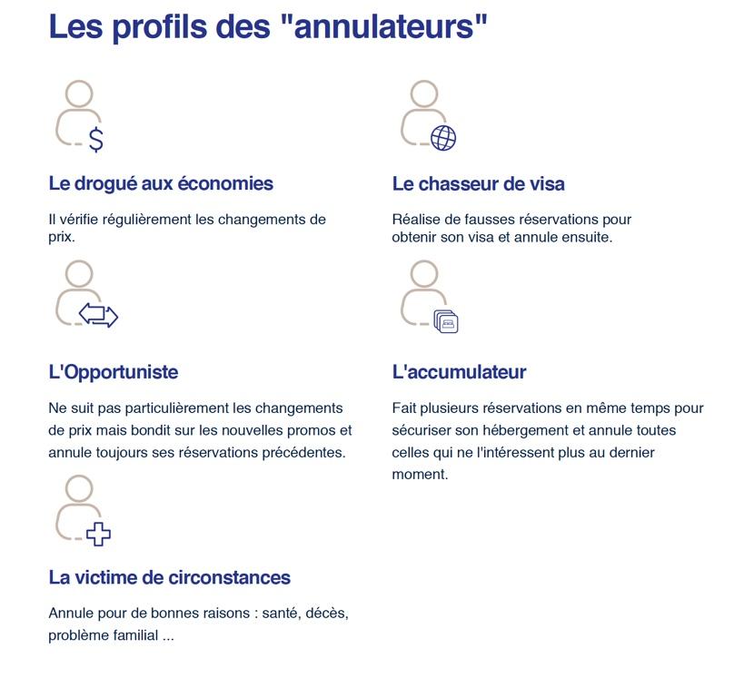 blog-elloha-profils-annulation
