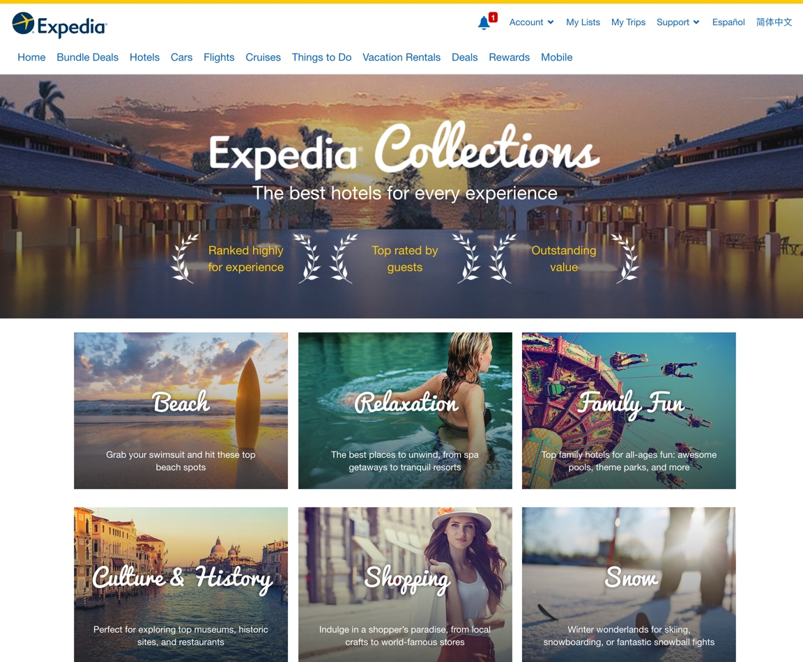 blog-elloha-expedia-collection