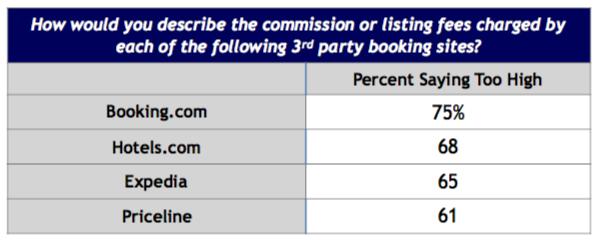 blog-elloha-survey-airbnb-1