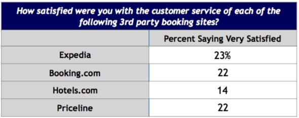 blog-elloha-survey-airbnb-2