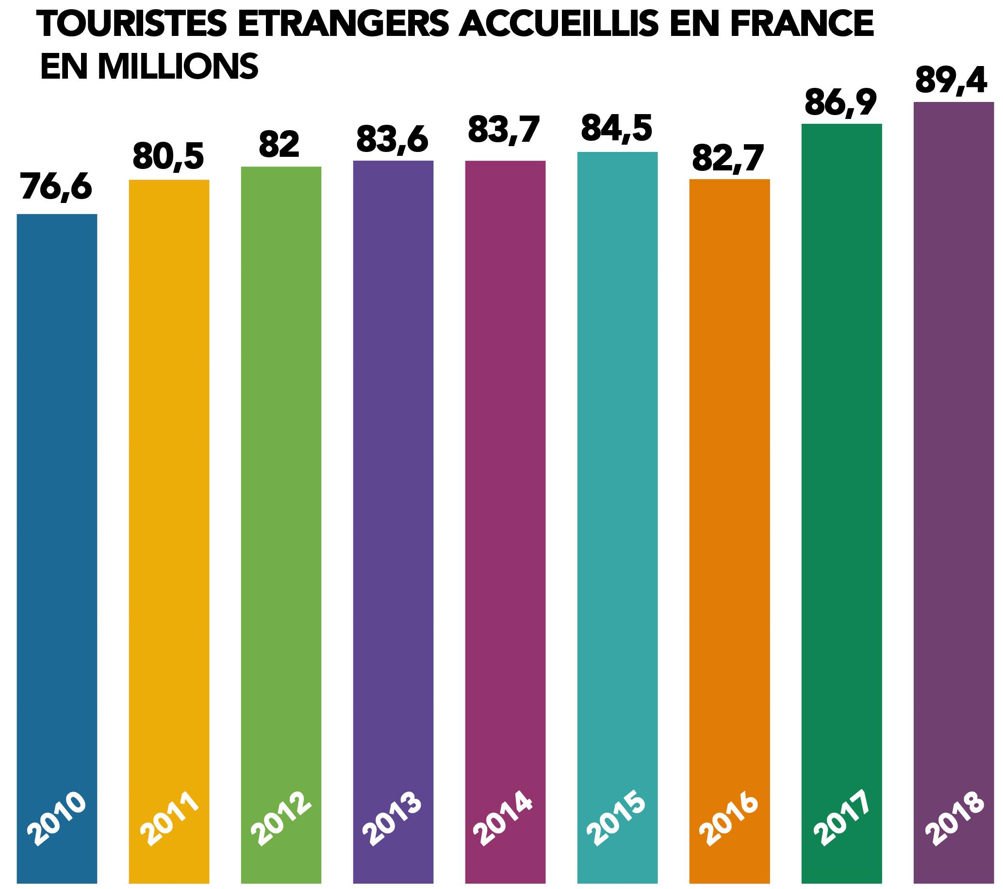 Touristes-e-trangers-accueillis-en-France