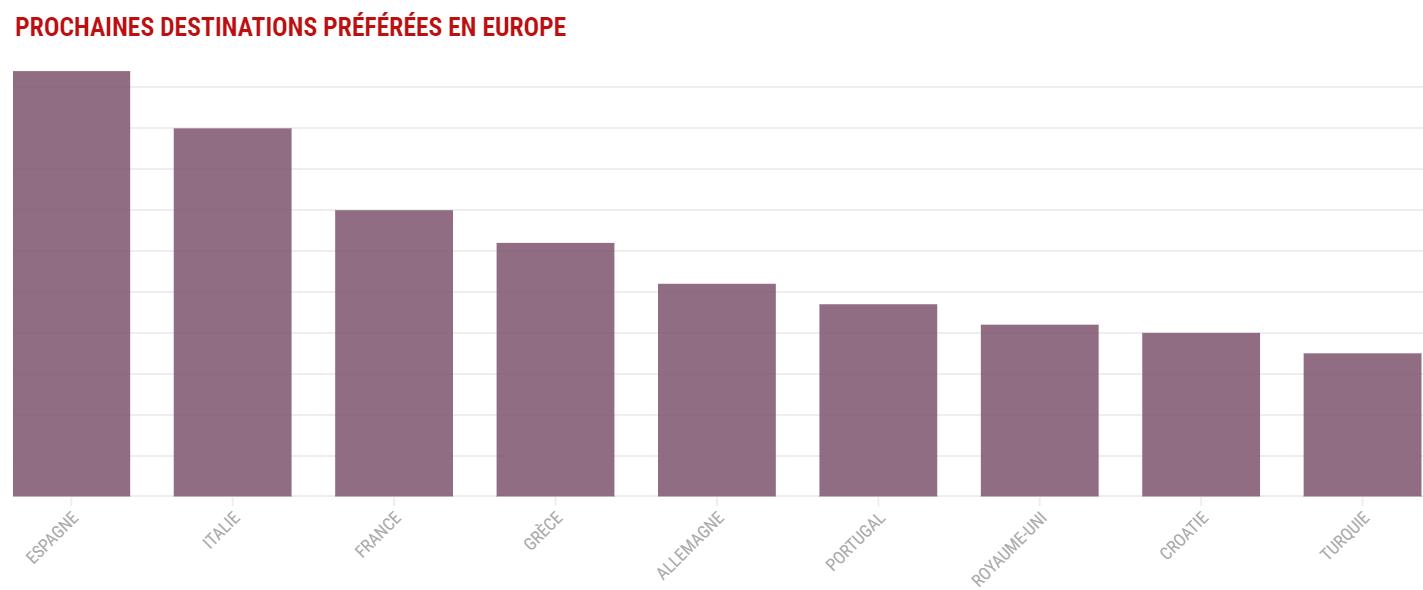 PROCHAINES-DESTINATIONS-PR-F-R-ES-EN-EUROPE